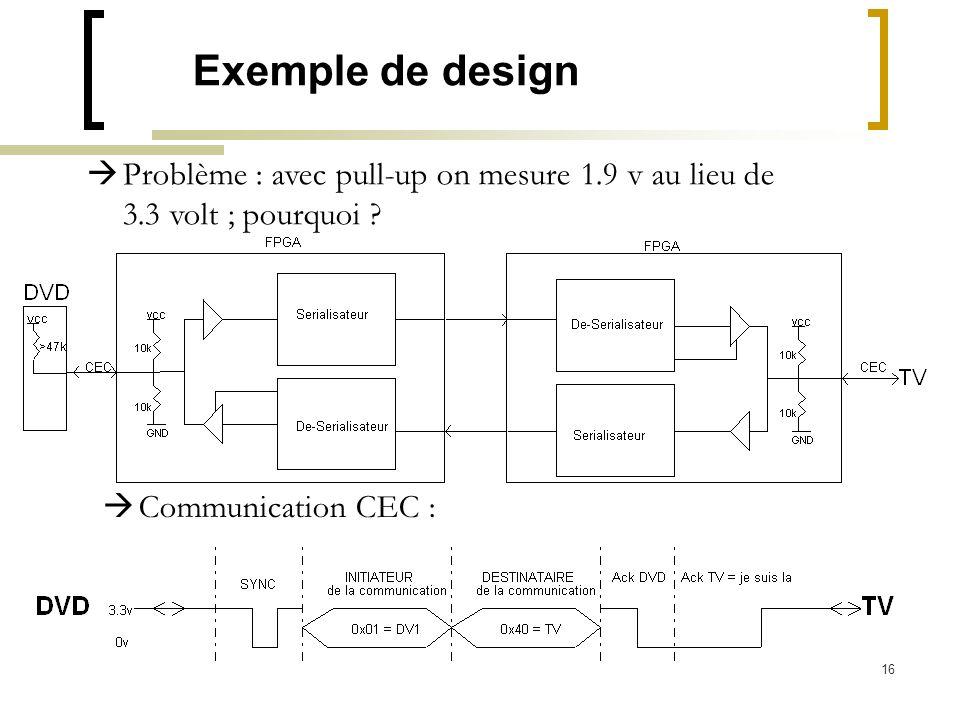 Exemple de design Problème : avec pull-up on mesure 1.9 v au lieu de 3.3 volt ; pourquoi .