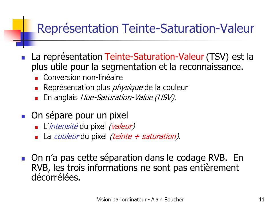 Représentation Teinte-Saturation-Valeur