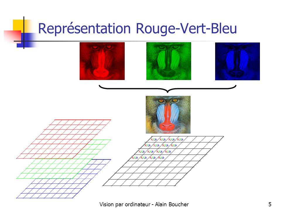 Représentation Rouge-Vert-Bleu