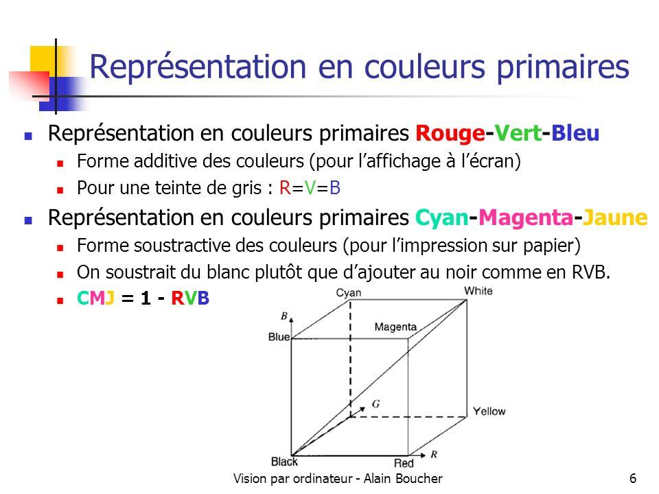 Représentation en couleurs primaires