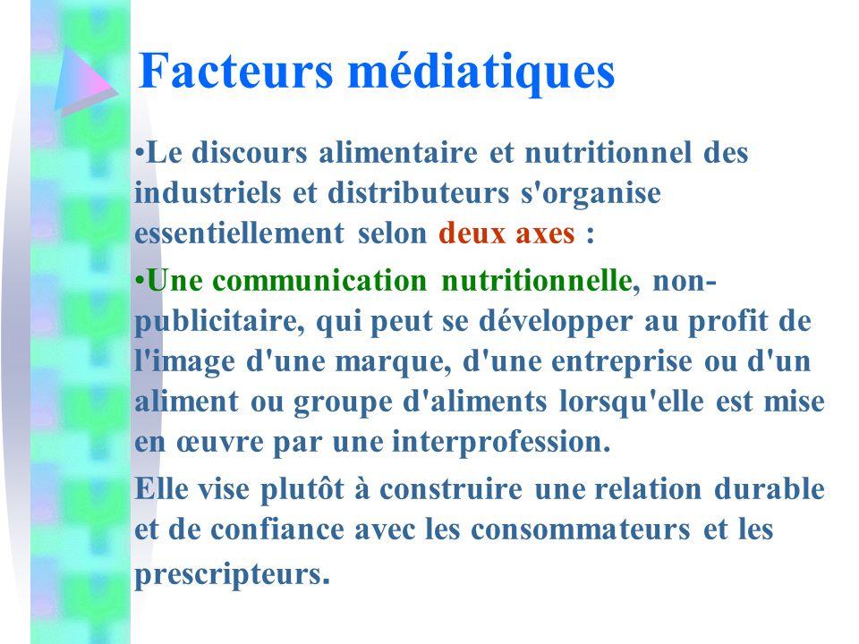 Facteurs médiatiques Le discours alimentaire et nutritionnel des industriels et distributeurs s organise essentiellement selon deux axes :