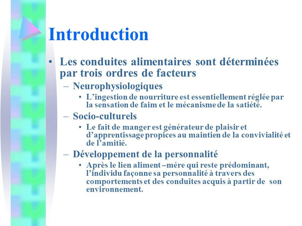 Introduction Les conduites alimentaires sont déterminées par trois ordres de facteurs. Neurophysiologiques.