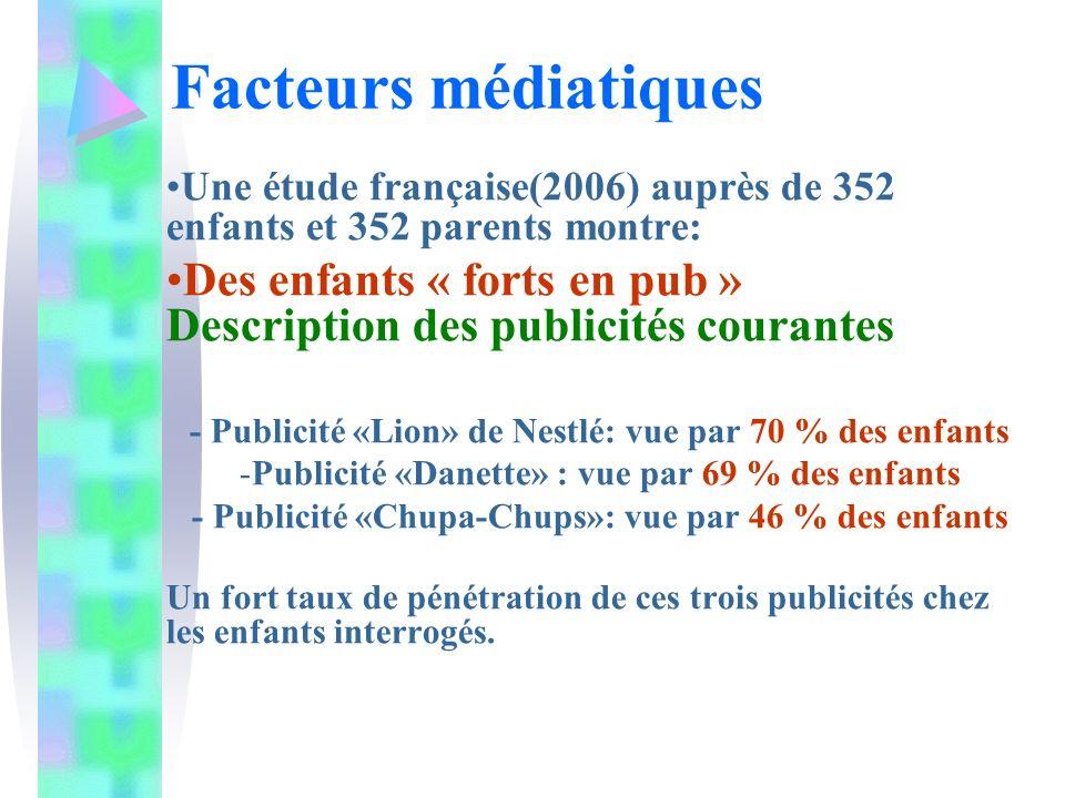 Facteurs médiatiques Une étude française(2006) auprès de 352 enfants et 352 parents montre: