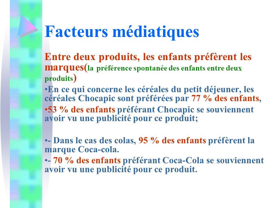 Facteurs médiatiques Entre deux produits, les enfants préfèrent les marques(la préférence spontanée des enfants entre deux produits)