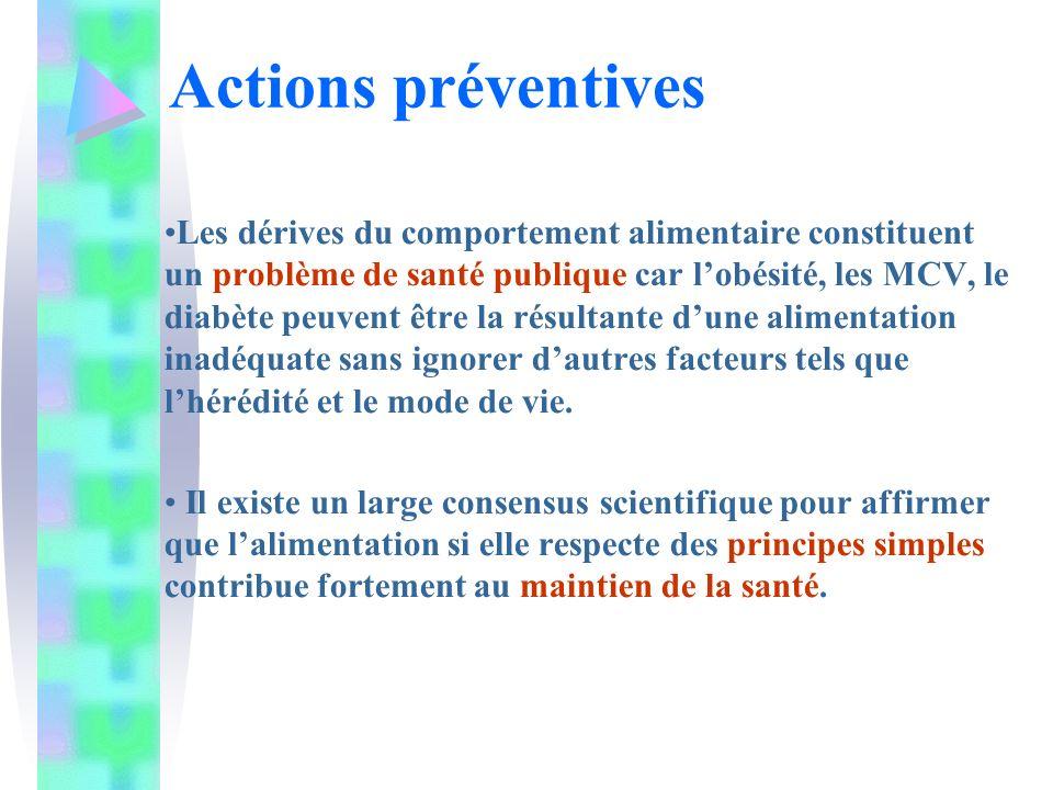 Actions préventives