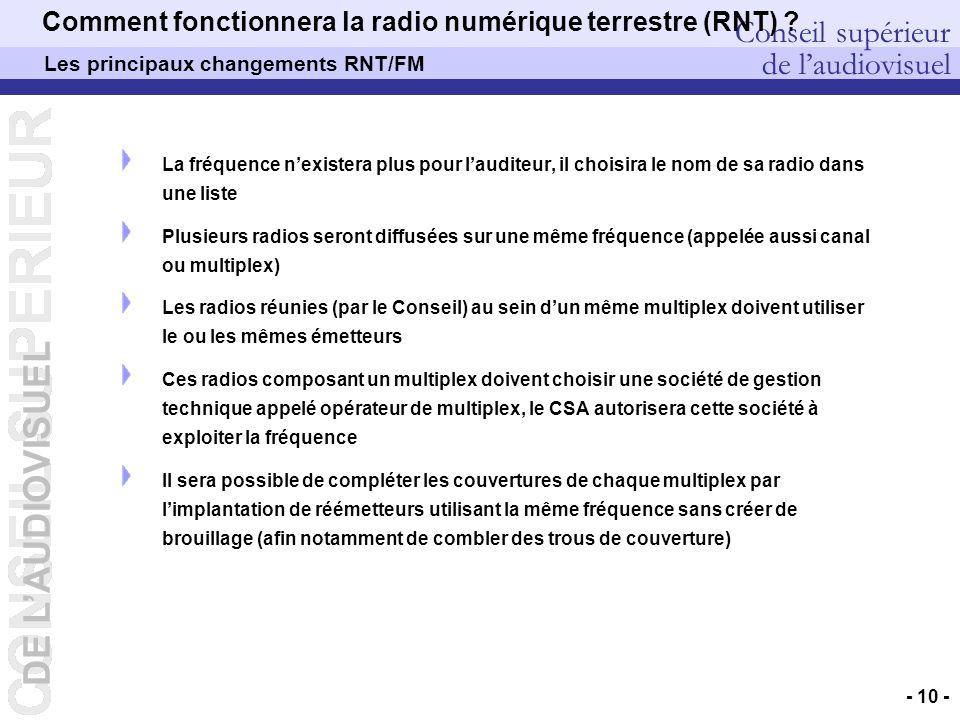 Comment fonctionnera la radio numérique terrestre (RNT)