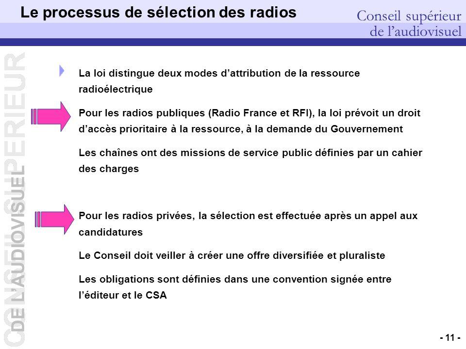 Le processus de sélection des radios
