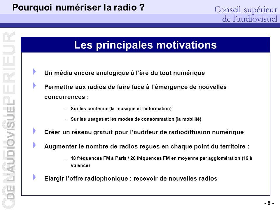 Pourquoi numériser la radio