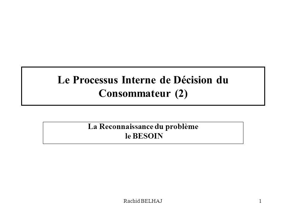 Le Processus Interne de Décision du Consommateur (2)
