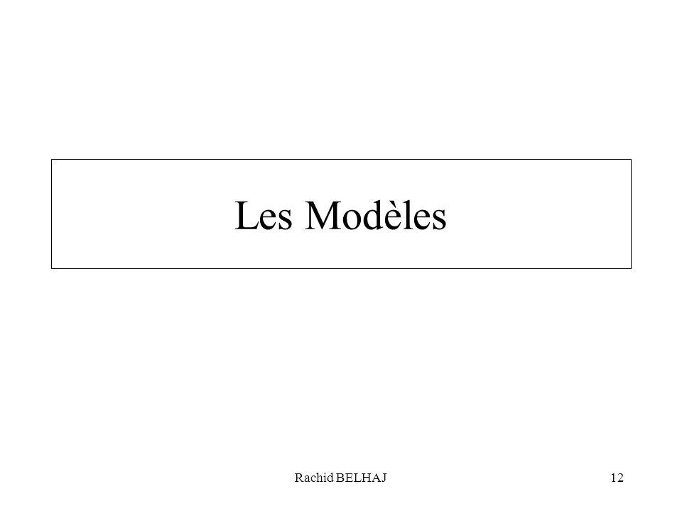 Les Modèles Rachid BELHAJ