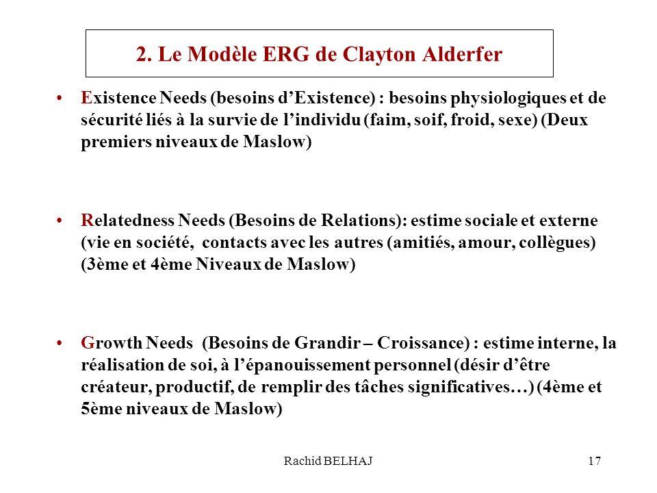 2. Le Modèle ERG de Clayton Alderfer
