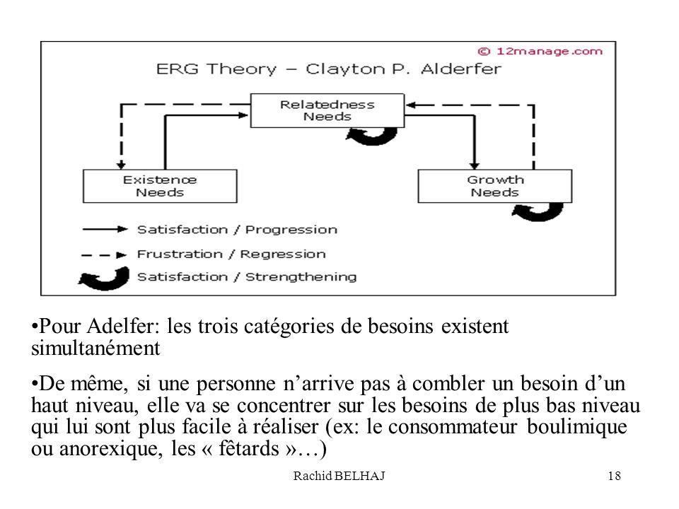 Pour Adelfer: les trois catégories de besoins existent simultanément