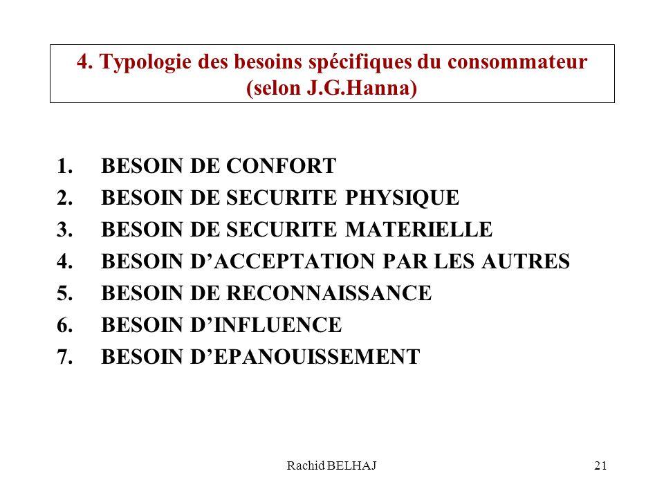 4. Typologie des besoins spécifiques du consommateur (selon J.G.Hanna)