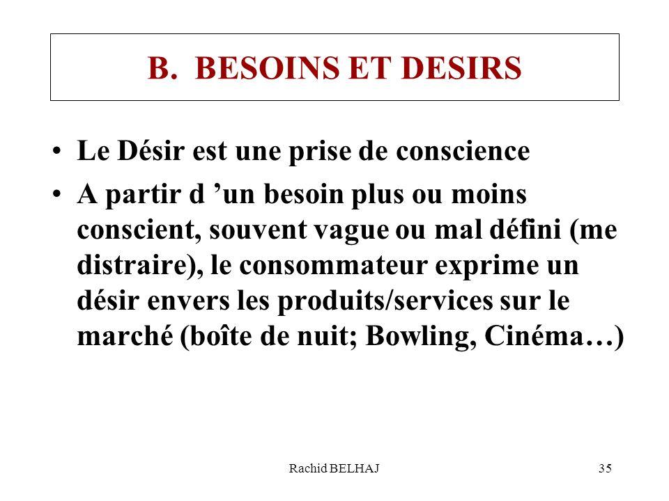 B. BESOINS ET DESIRS Le Désir est une prise de conscience