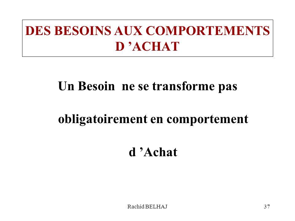DES BESOINS AUX COMPORTEMENTS D 'ACHAT