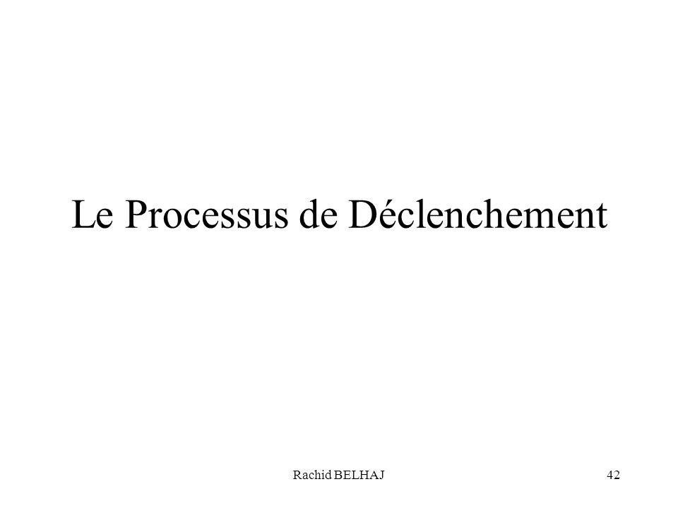 Le Processus de Déclenchement