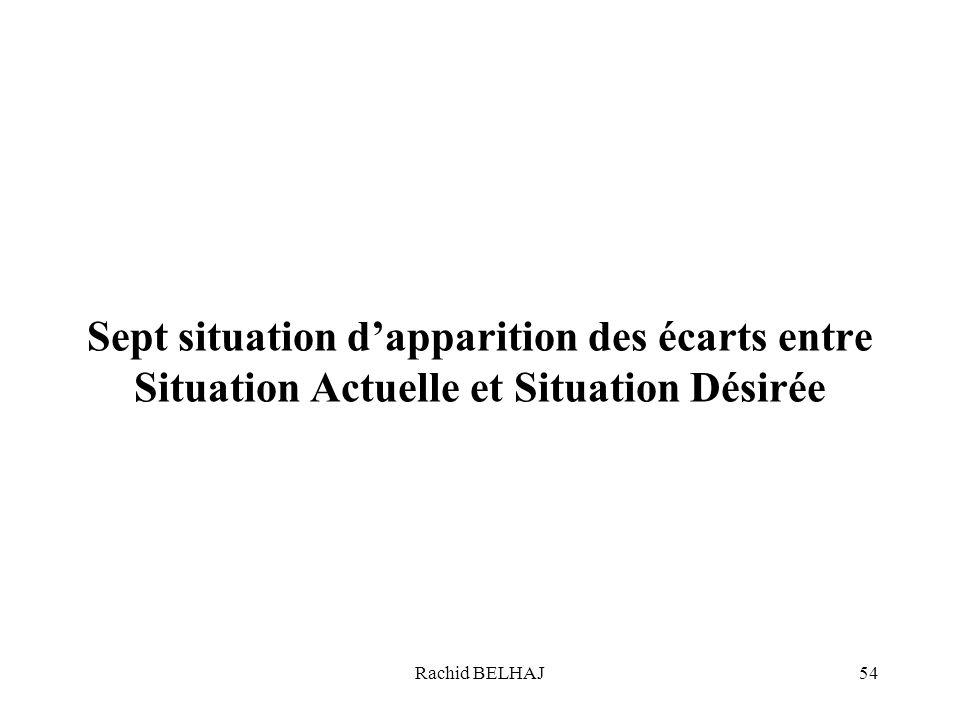 Sept situation d'apparition des écarts entre Situation Actuelle et Situation Désirée