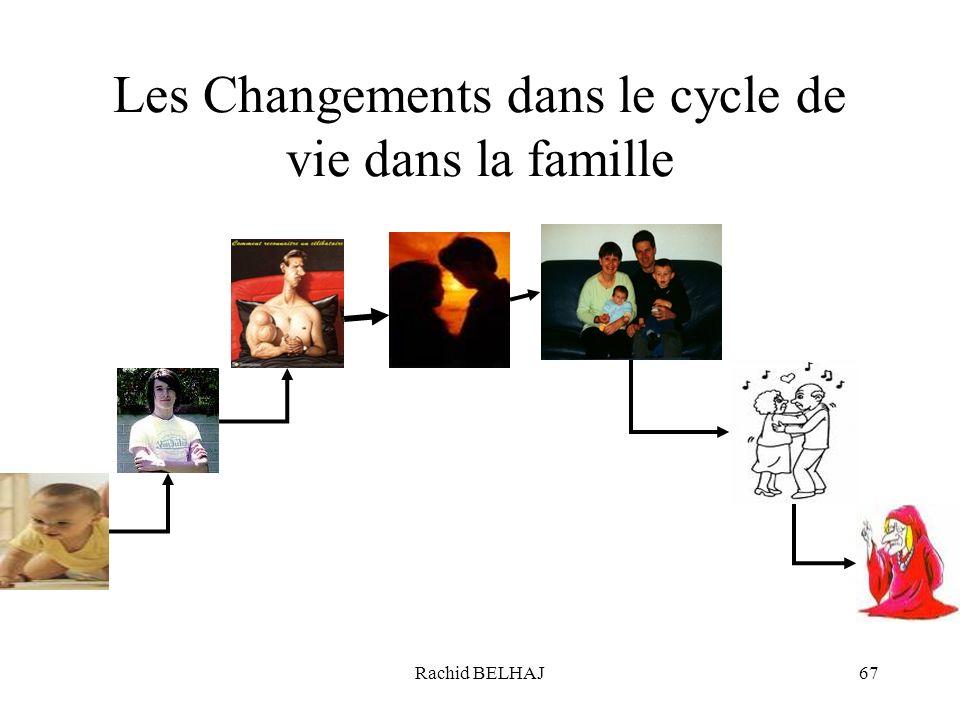 Les Changements dans le cycle de vie dans la famille