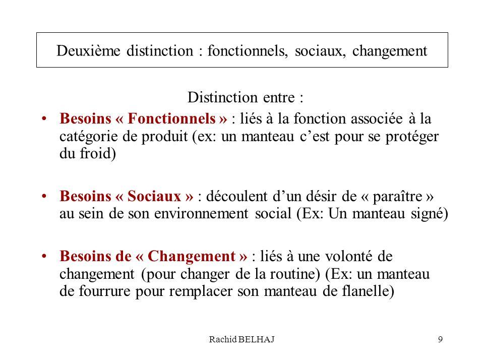 Deuxième distinction : fonctionnels, sociaux, changement