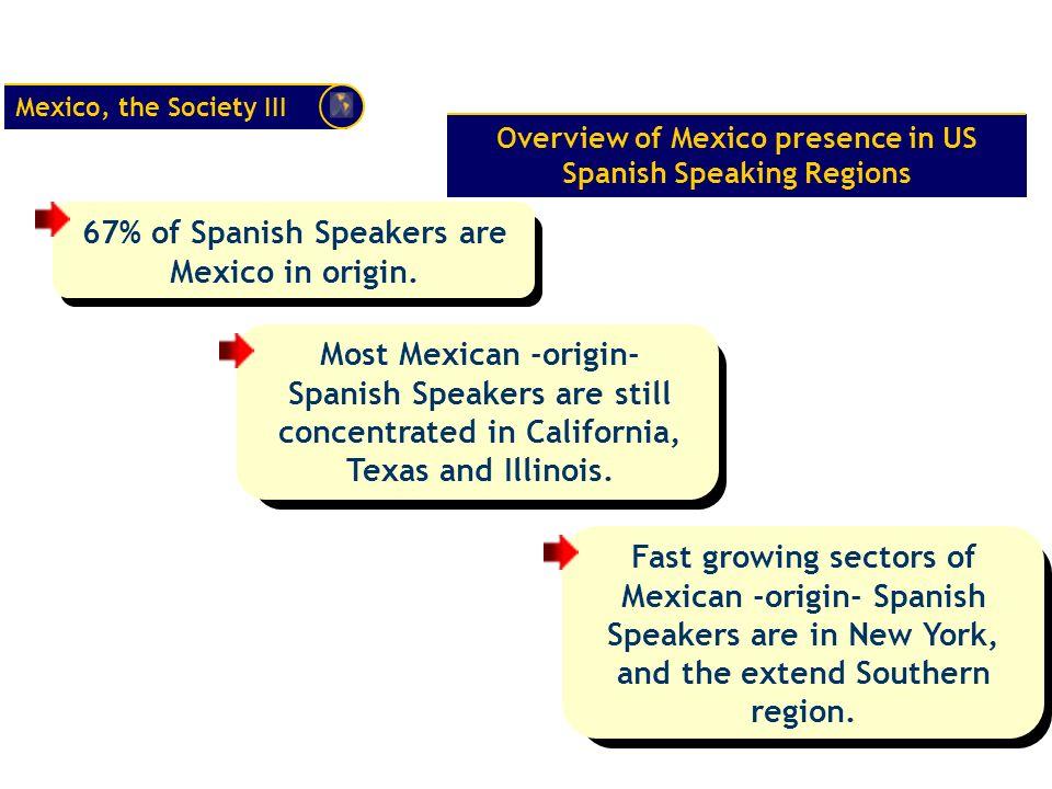 67% of Spanish Speakers are Mexico in origin.
