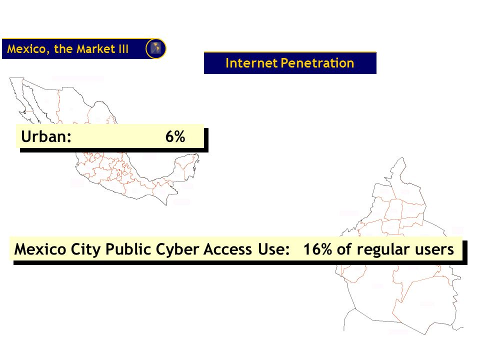 Mexico City Public Cyber Access Use: 16% of regular users
