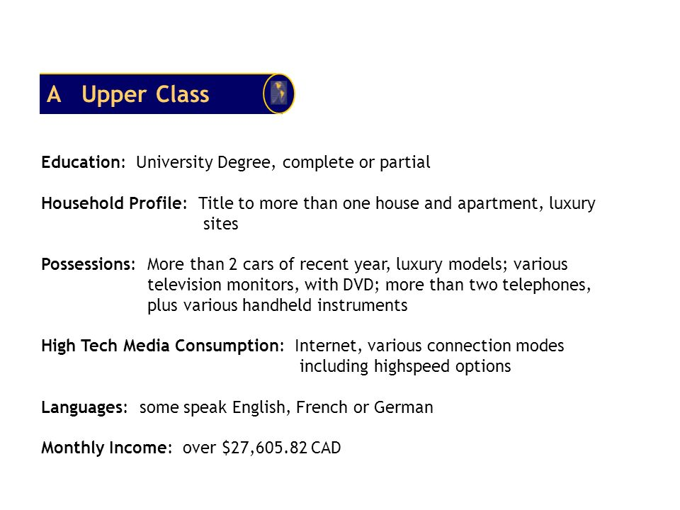 A Upper Class Education: University Degree, complete or partial