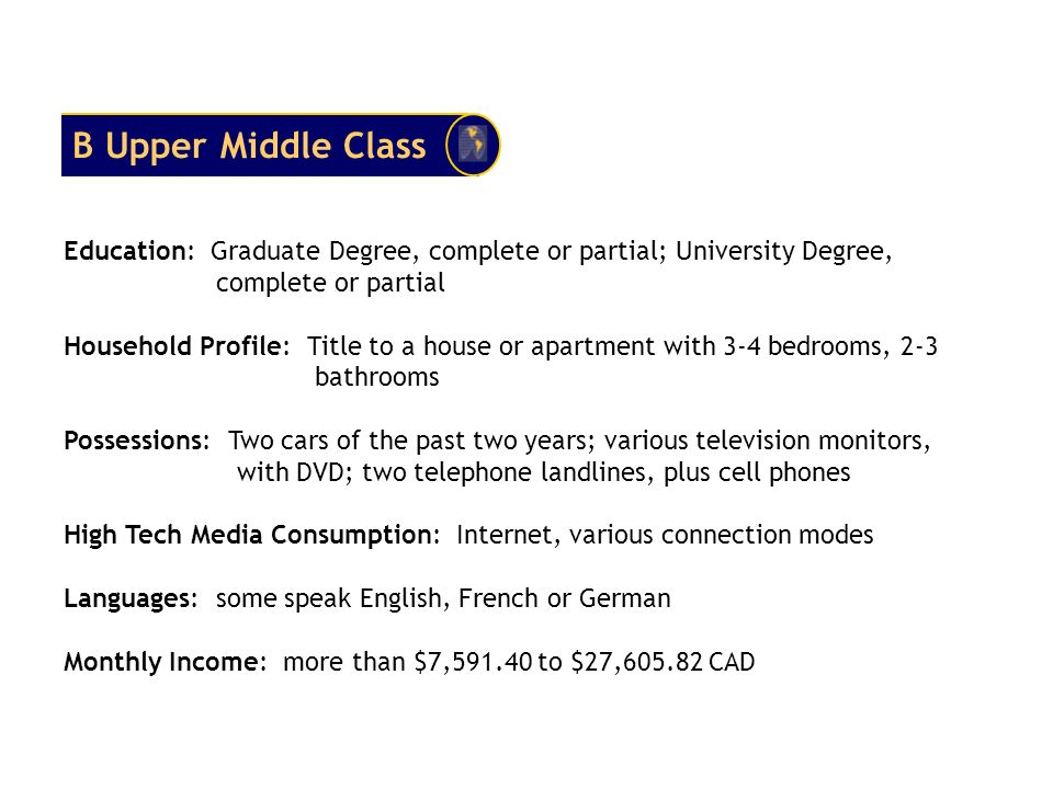 B Upper Middle Class Education: Graduate Degree, complete or partial; University Degree, complete or partial.