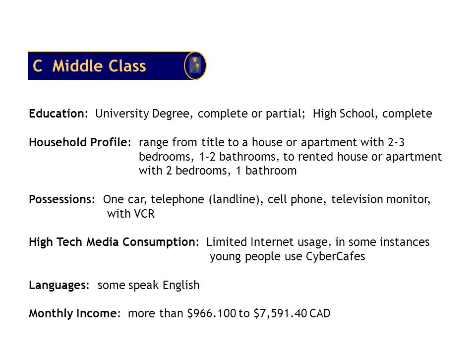 C Middle Class Education: University Degree, complete or partial; High School, complete.