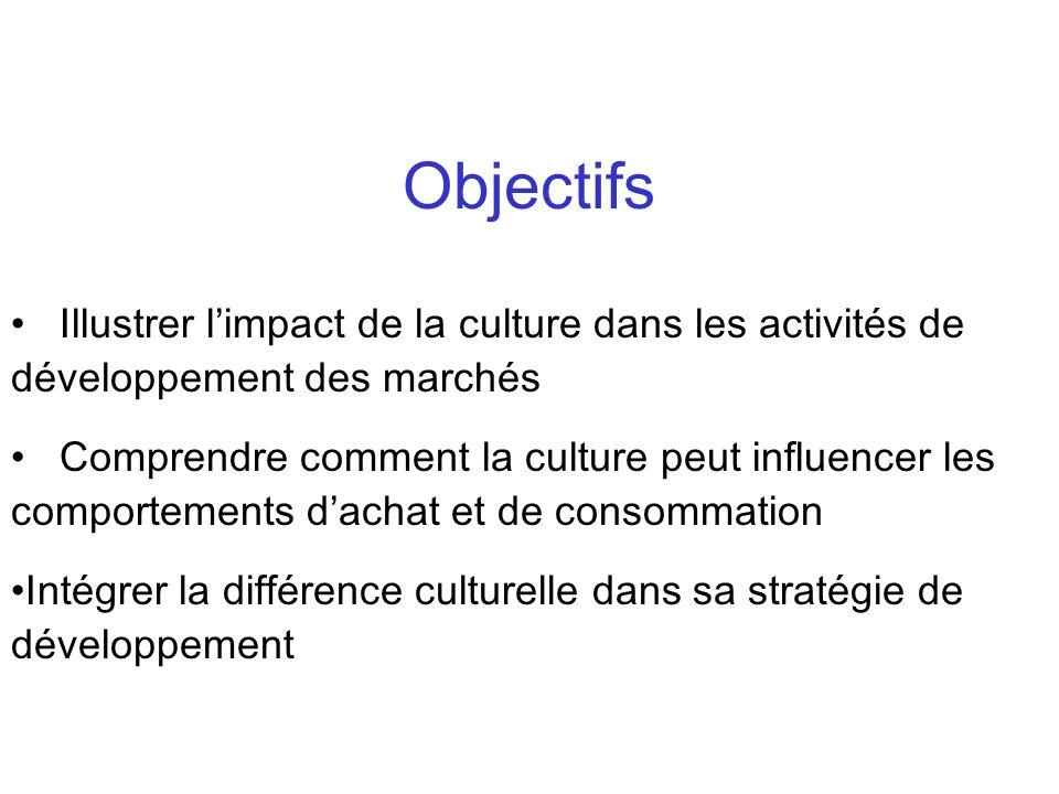 Objectifs Illustrer l'impact de la culture dans les activités de développement des marchés.