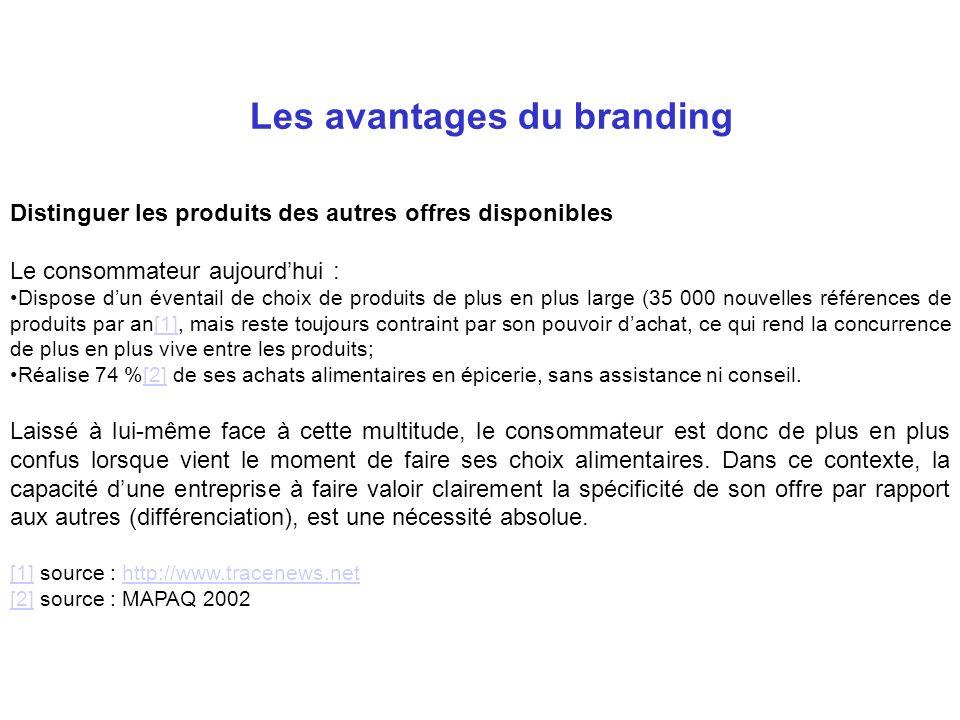 Les avantages du branding