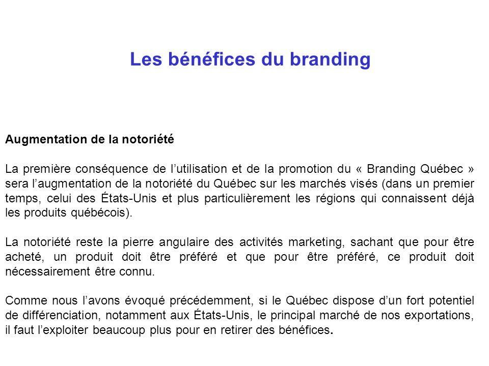 Les bénéfices du branding