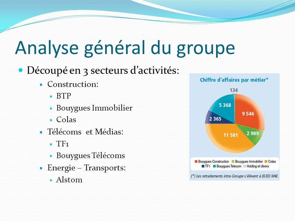 Analyse général du groupe