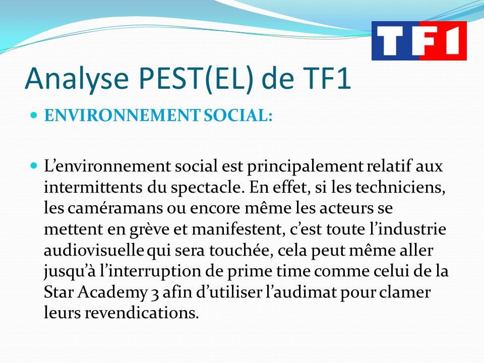 Analyse PEST(EL) de TF1 ENVIRONNEMENT SOCIAL: