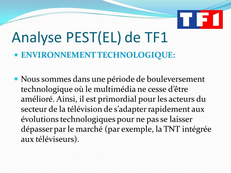 Analyse PEST(EL) de TF1 ENVIRONNEMENT TECHNOLOGIQUE: