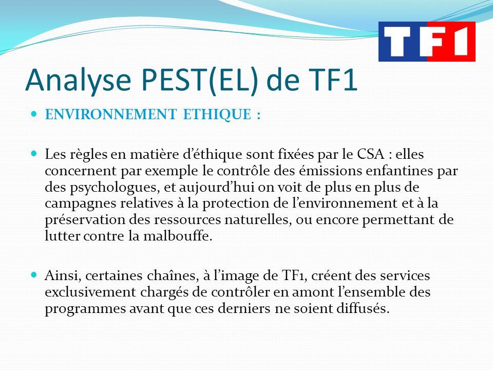 Analyse PEST(EL) de TF1 ENVIRONNEMENT ETHIQUE :