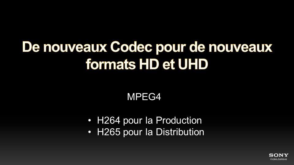 De nouveaux Codec pour de nouveaux formats HD et UHD