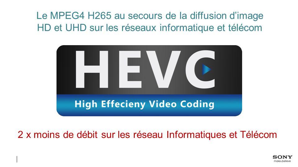 Le MPEG4 H265 au secours de la diffusion d'image