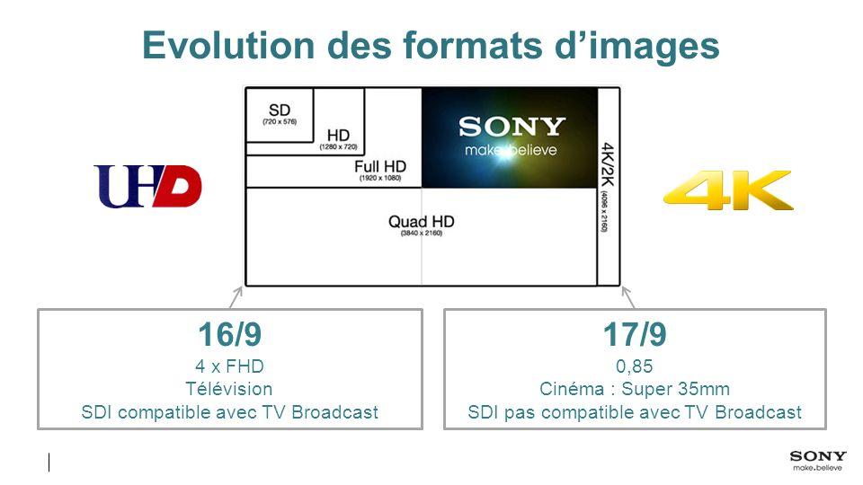Evolution des formats d'images