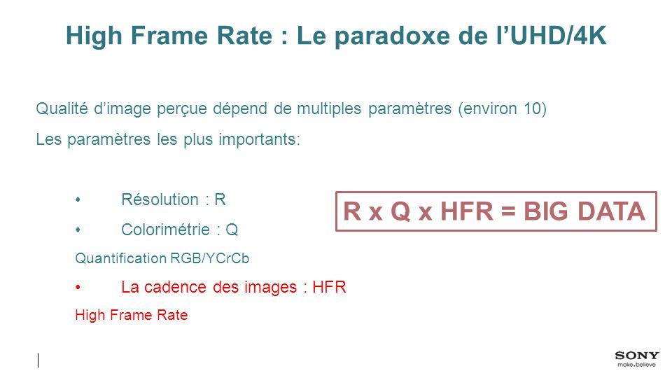 High Frame Rate : Le paradoxe de l'UHD/4K