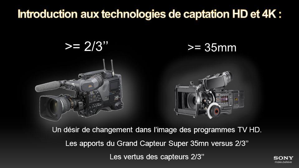 Introduction aux technologies de captation HD et 4K :