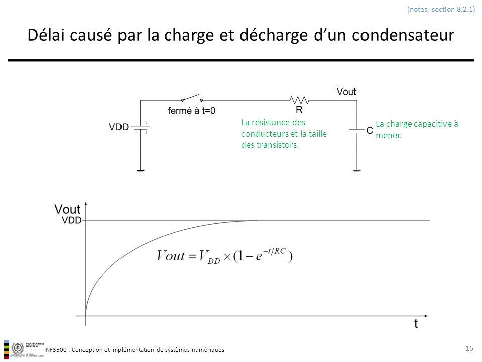Délai causé par la charge et décharge d'un condensateur