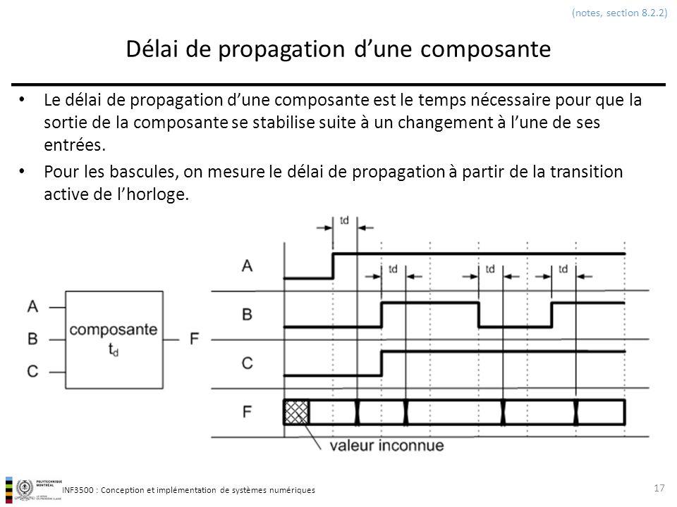 Délai de propagation d'une composante