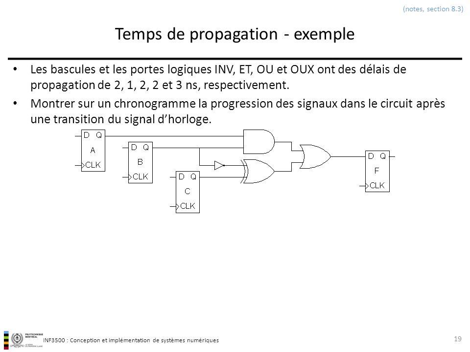 Temps de propagation - exemple