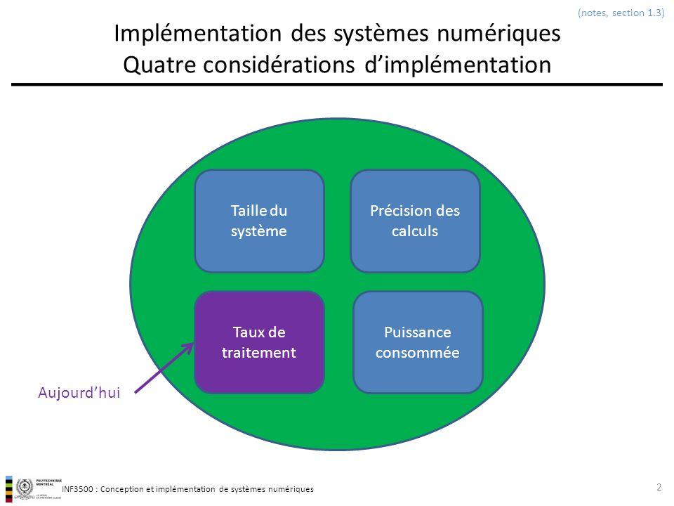 (notes, section 1.3) Implémentation des systèmes numériques Quatre considérations d'implémentation.