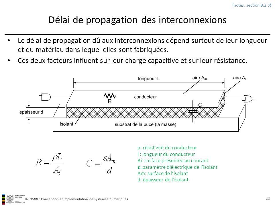 Délai de propagation des interconnexions