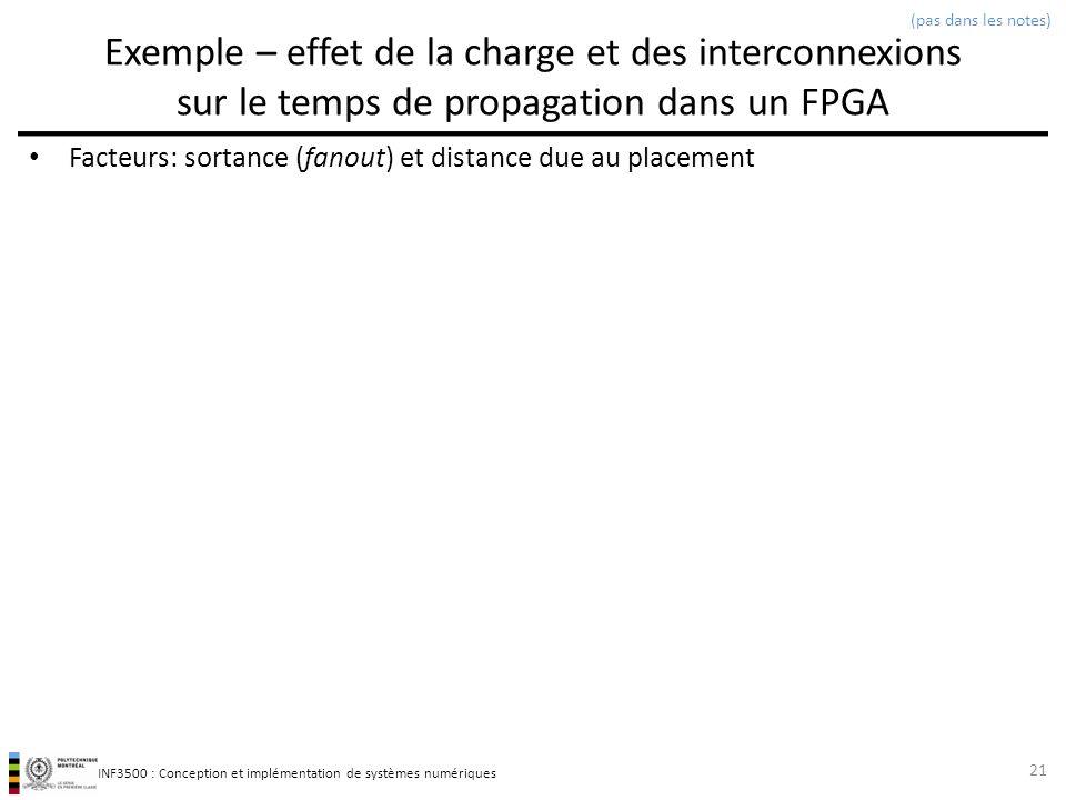 (pas dans les notes) Exemple – effet de la charge et des interconnexions sur le temps de propagation dans un FPGA.