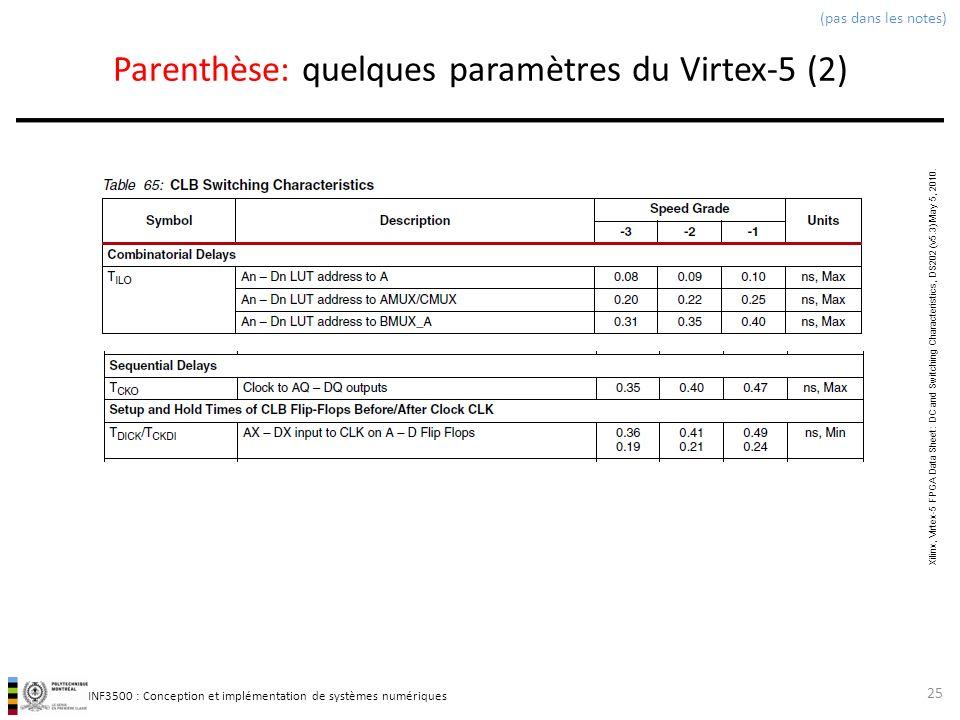 Parenthèse: quelques paramètres du Virtex-5 (2)