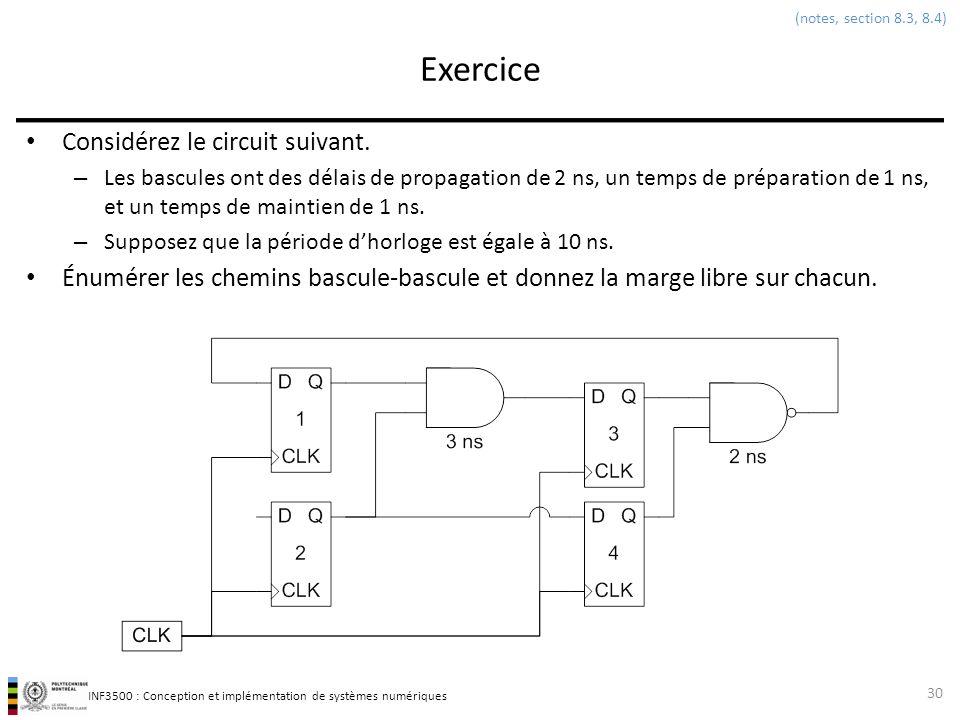 Exercice Considérez le circuit suivant.