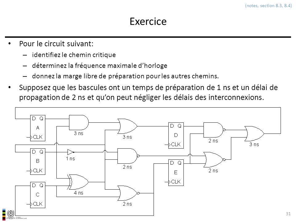 Exercice Pour le circuit suivant:
