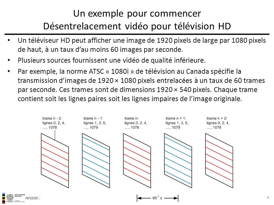 Un exemple pour commencer Désentrelacement vidéo pour télévision HD